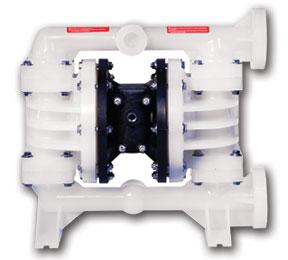 ATEX Compliant Pump