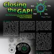 Closing the Gap: Ultra Performance Compounds