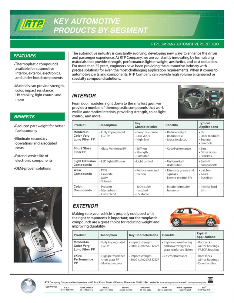 Key Automotive Products By Segment