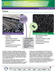 Very Long Fiber Polypropylene vs Nylon