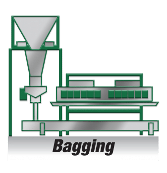 Specialty Compounding - Bagging