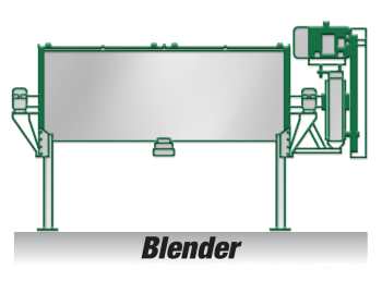 Specialty Compounding - Blender
