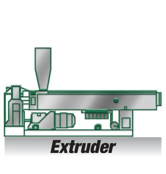 Specialty Compounding - Extruder